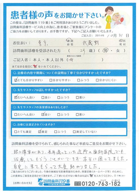 東京都在住 29歳 男性