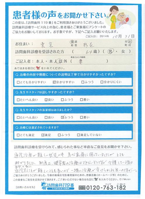 東京都在住 64歳 男性